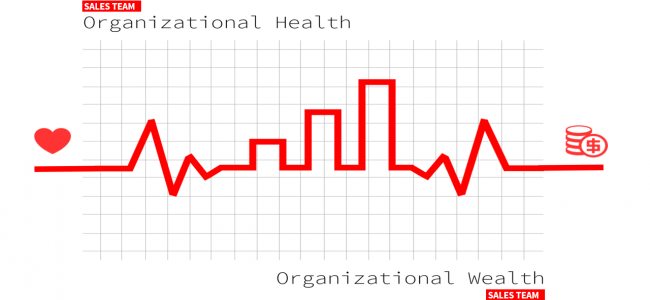 How Healthy Is Your Sales Organization?