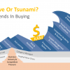 15 Megatrends In Buying